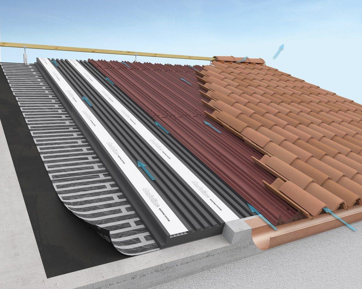 Onduline roofing system by onduline italia for Onduline per tettoie