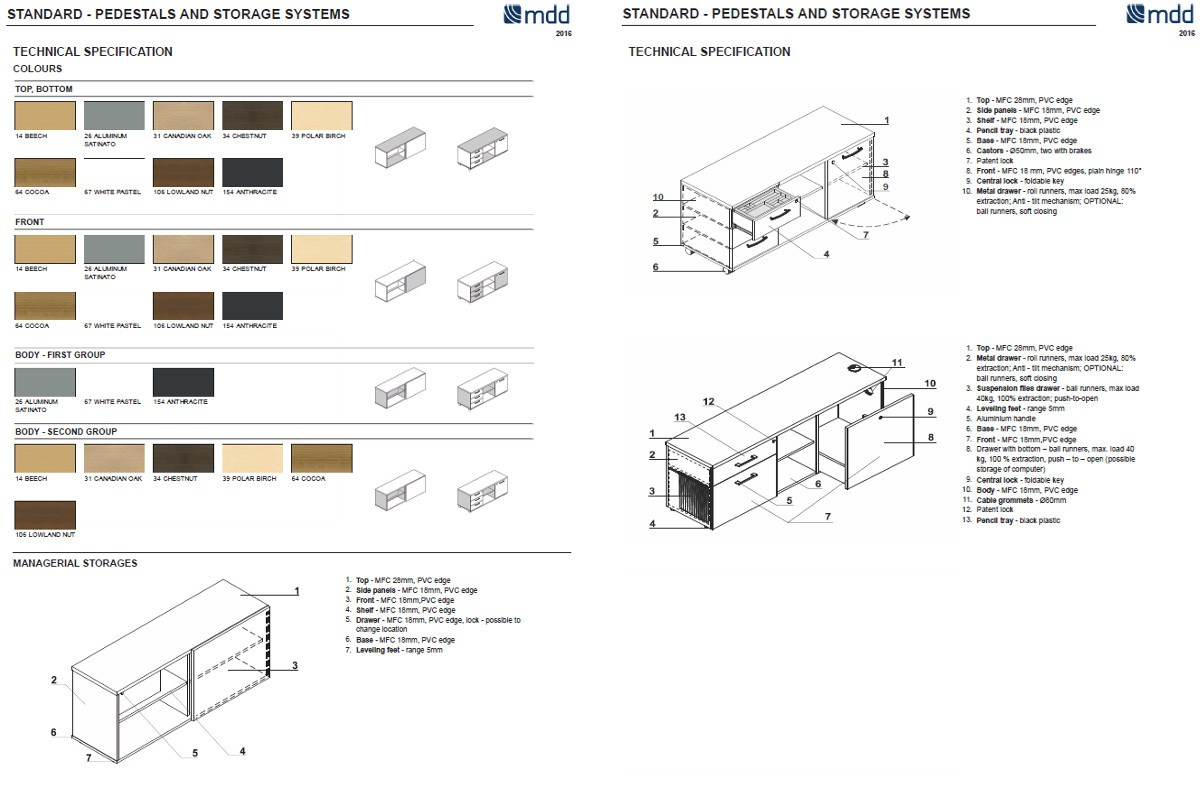 dimension bureau bureau belfast de style industriel en bois et m tal mobilier moss dimensions. Black Bedroom Furniture Sets. Home Design Ideas
