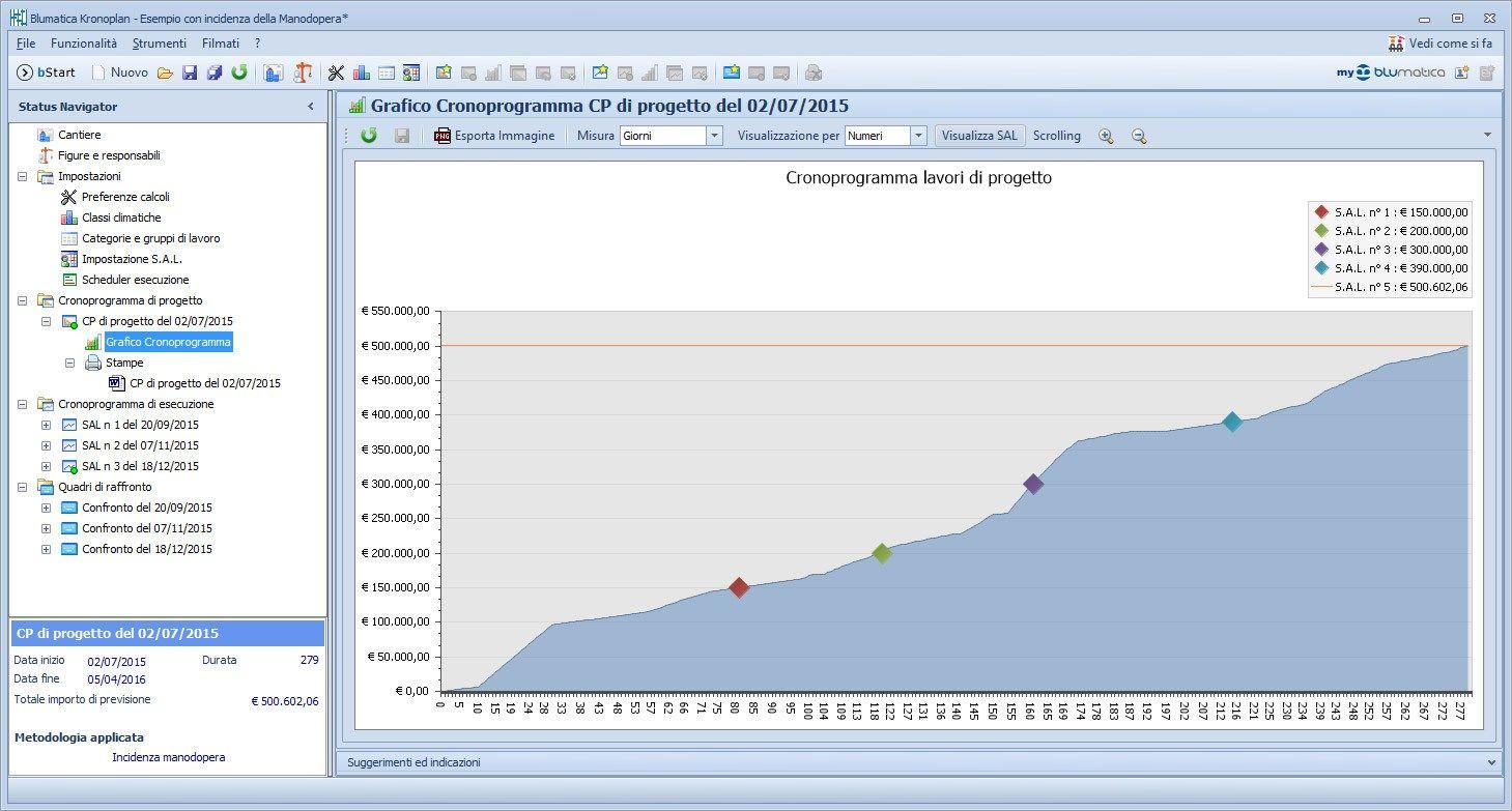 Avanzamento lavori, cronoprogramma Blumatica Kronoplan by Blumatica design Bl...