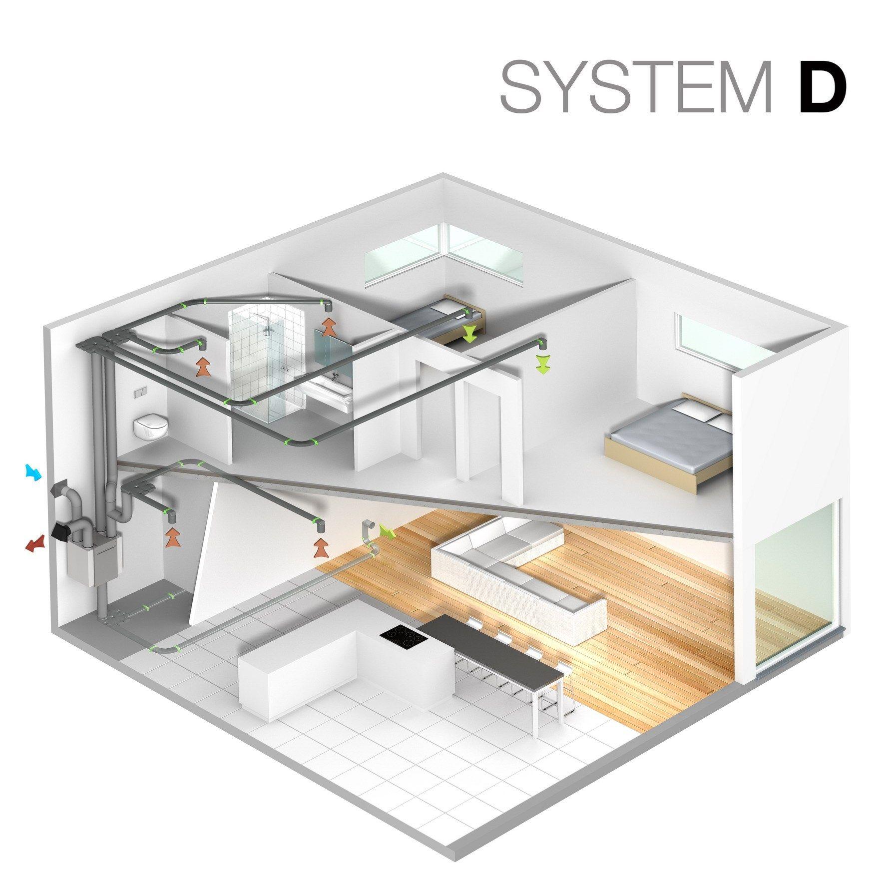 Impianto di ventilazione meccanica forzata d 150ep ii by vasco - Ventilazione forzata casa ...