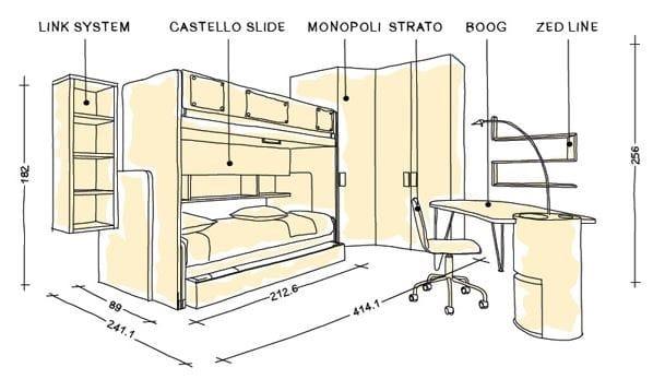 Cameretta con letti a castello per ragazzi z327 by zalf - Dimensioni letto a castello ...