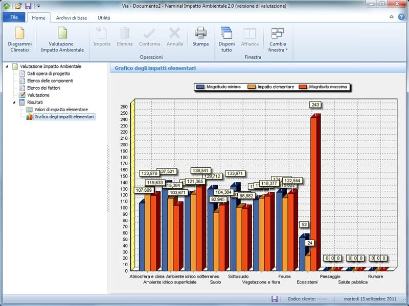 Impatto ambientale impatto ambientale by edilizia namirial for Software di progettazione edilizia domestica