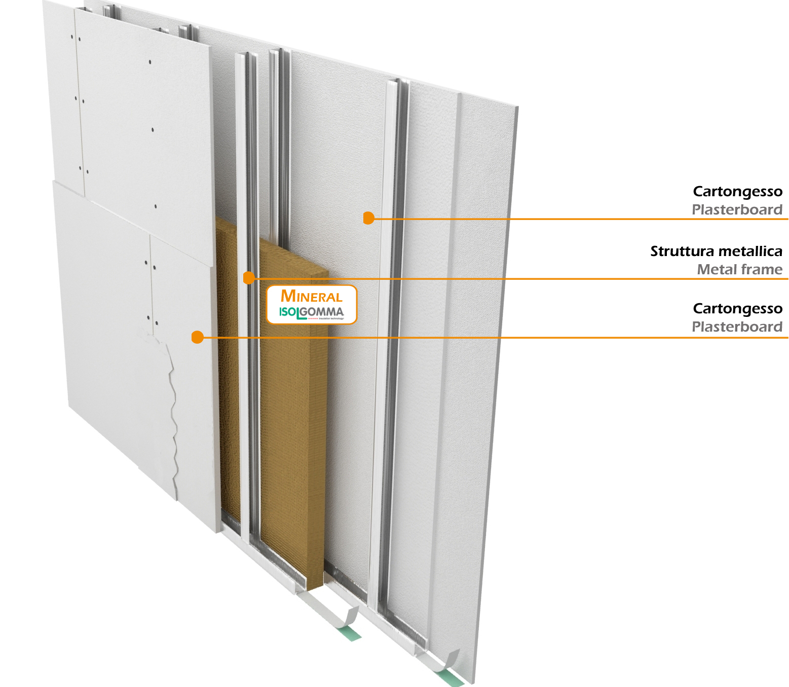 Mineral Insulation Panels : Thermal insulation panel mineral by isolgomma