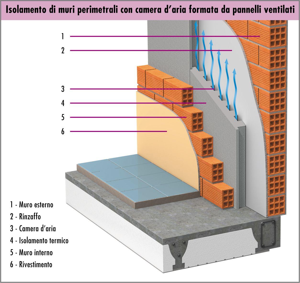 Painel termo isolante de eps grafite knauf xtherm muro th32 by knauf insulation cantarana - Isolamento termico dall interno ...
