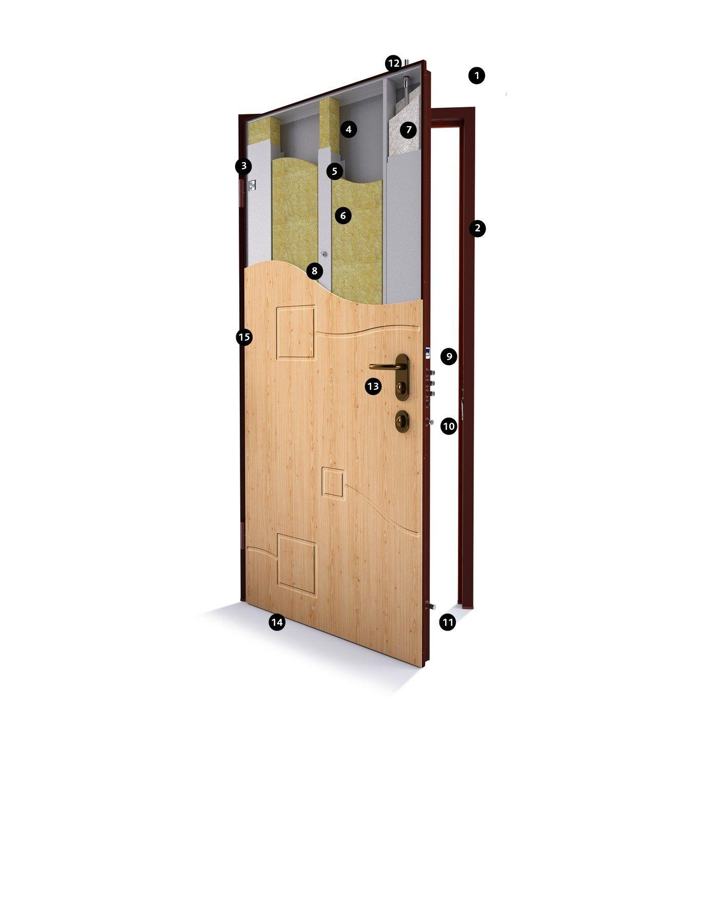 Porte d entr e acoustique blind e linea sound by di bi for Epaisseur porte d entree