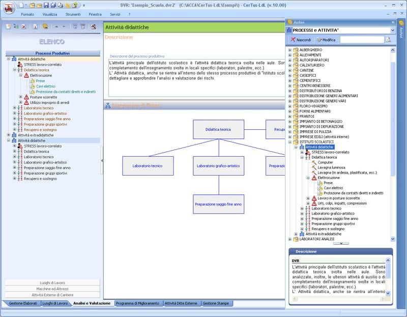 Construction site safety planning certus ldl by acca software for Construction site plan software