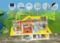 Da Clivet GAIA ACQUA 31-61, il risparmio energetico è cosa naturale