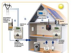 IntellyPower di 4-noks: autoconsumo e risparmio sulla bolletta elettrica