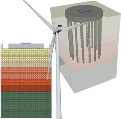 Progetto della fondazione di una torre eolica