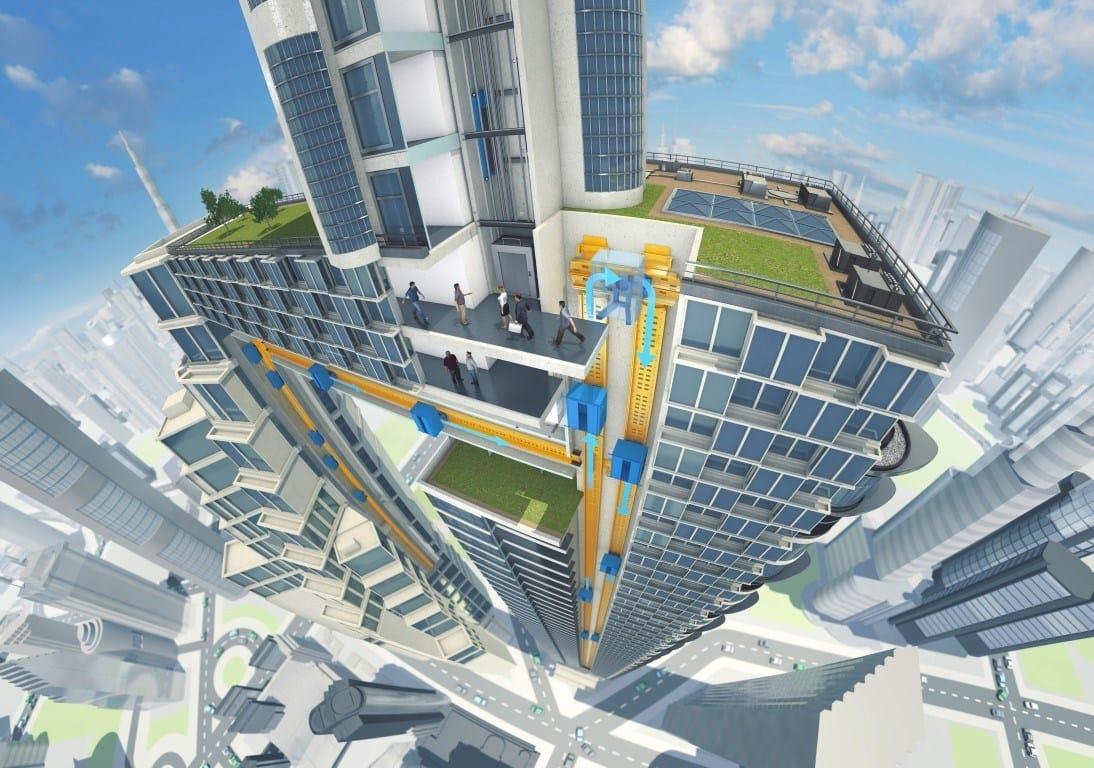 Innovative elevator system MULTI (c) ThyssenKrupp
