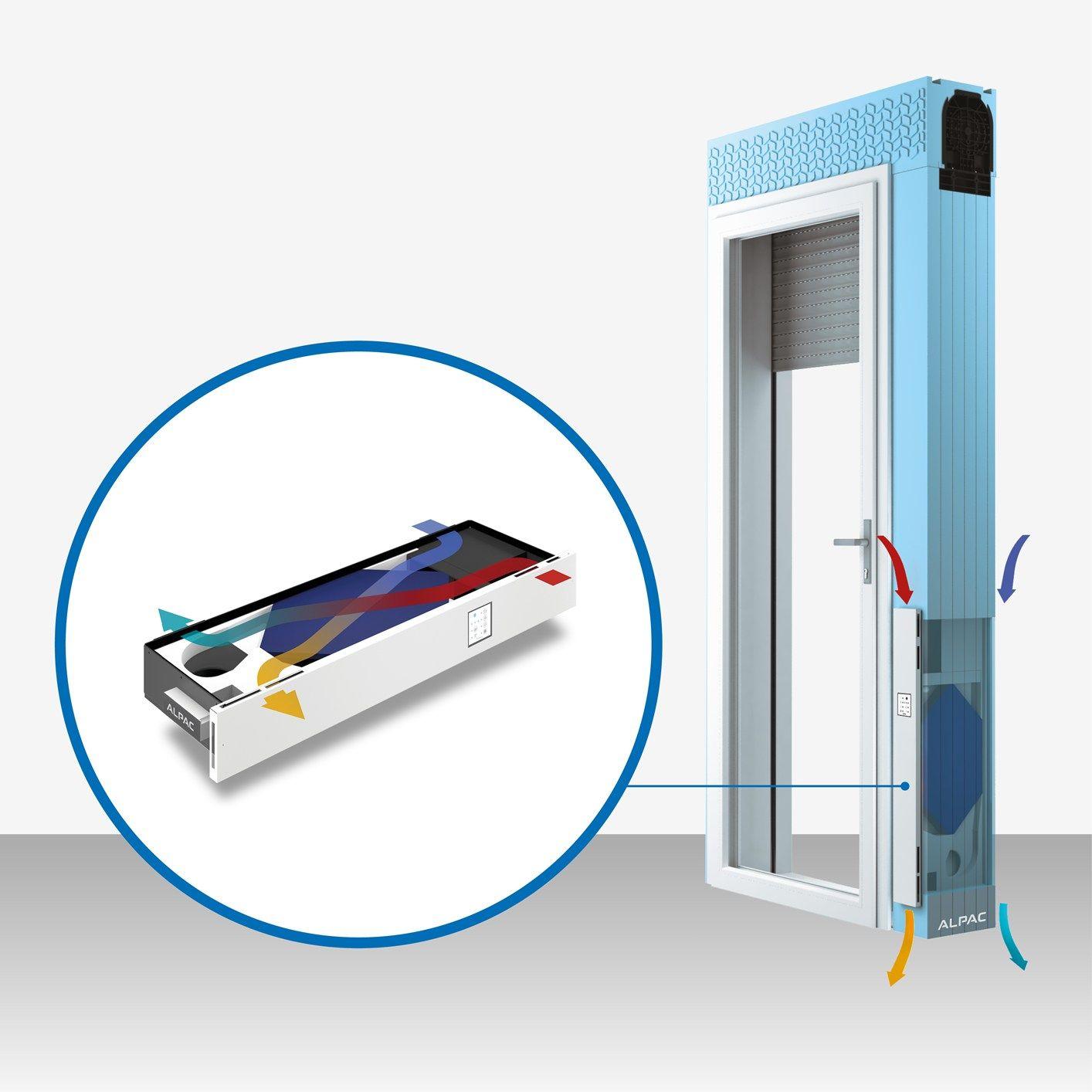 Alpac: ventilazione meccanica integrata al monoblocco finestra