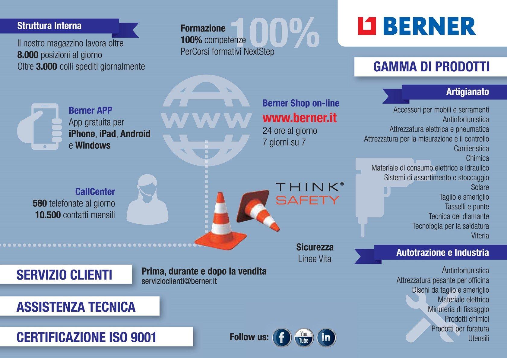 Think Safety: Berner amplia la gamma di prodotti e servizi specifica per la sicurezza e i sistemi anticaduta