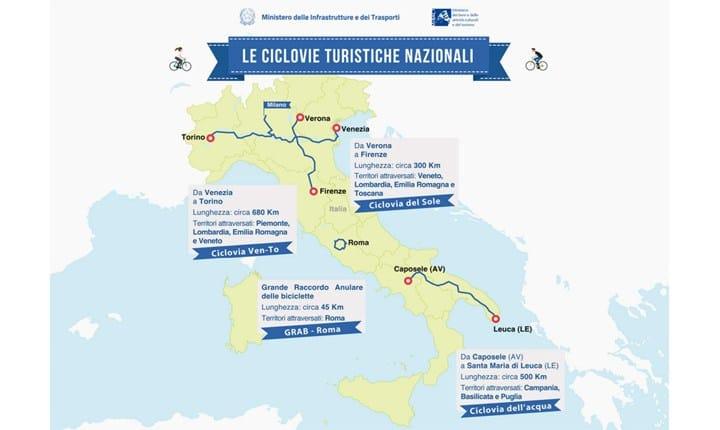Nasce il sistema nazionale delle ciclovie turistiche