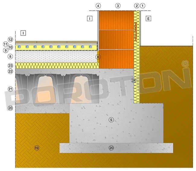 Ponti termici: Poroton spiega aspetti normativi, modalità di calcolo e dettagli costruttivi