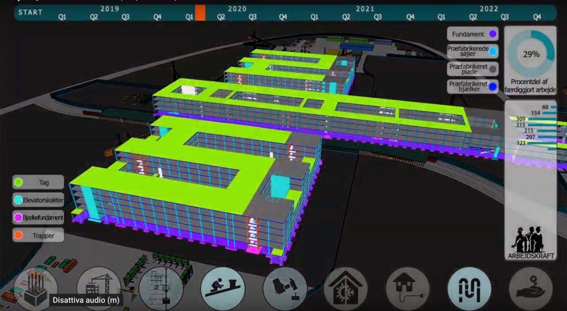 ATIproject: SYNCHRO Pro nel cantiere BIM più grande d'Europa