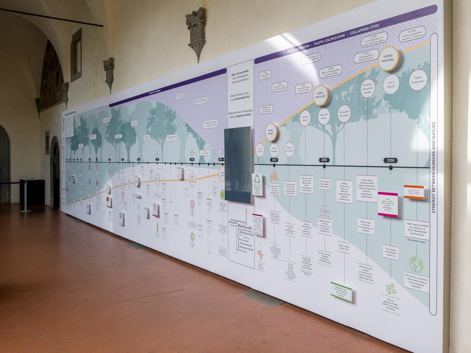 The Wall: Sustainable Thinking Evolution