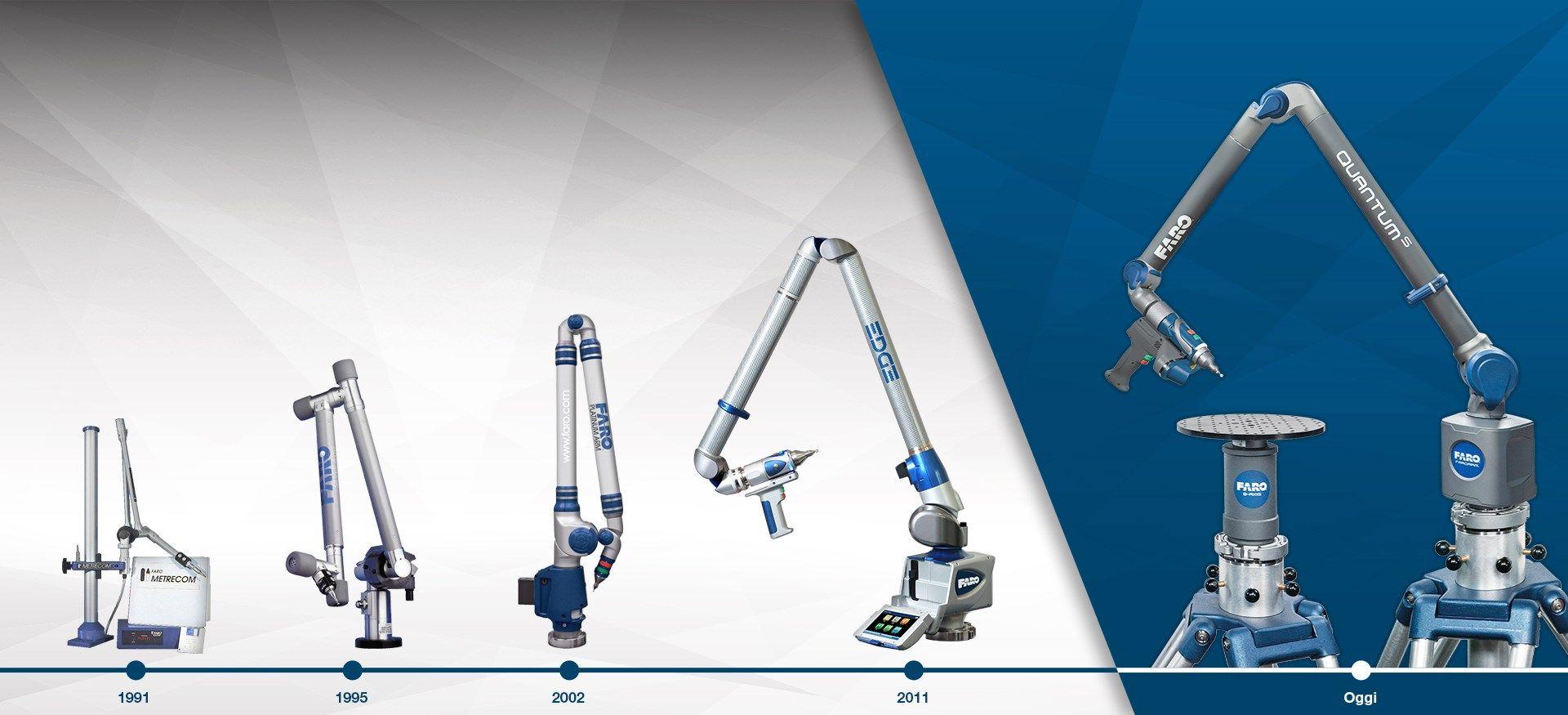 CAM2® lancia la campagna  'Ricerca del CAM2® Arm più vecchio d'Europa'