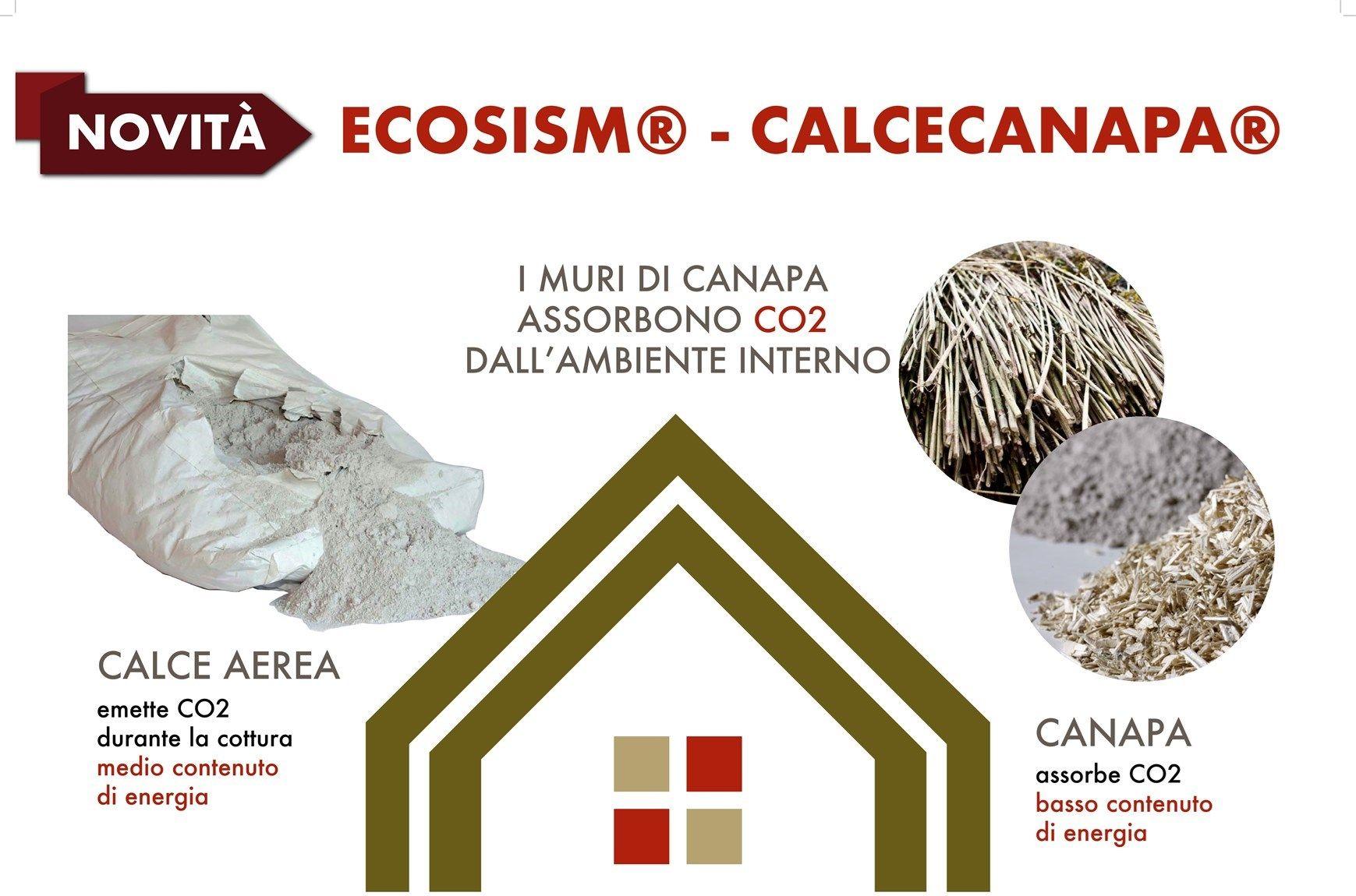 La prima casa in CALCECANAPA® realizzata con ECOSISM