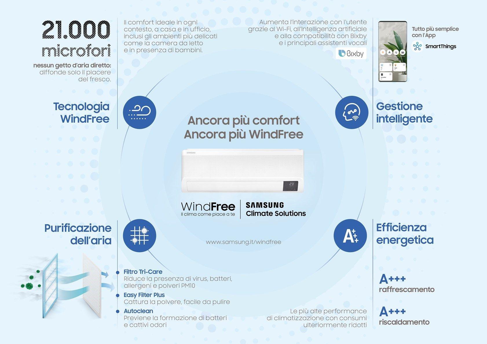 Samsung Wind-FreeTM, la soluzione ideale per l'estate di tutta la famiglia