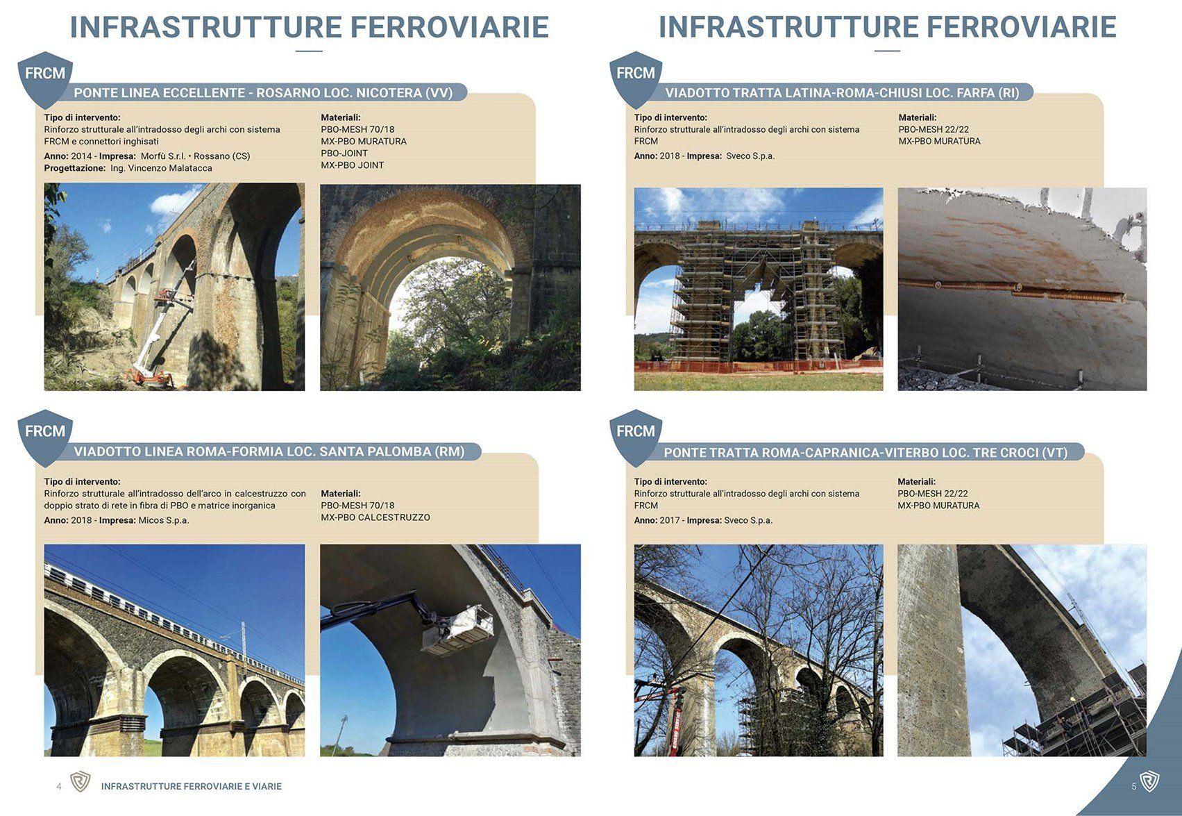 Infrastrutture ferroviarie e stradali: le soluzioni Ruregold per il rinforzo strutturale