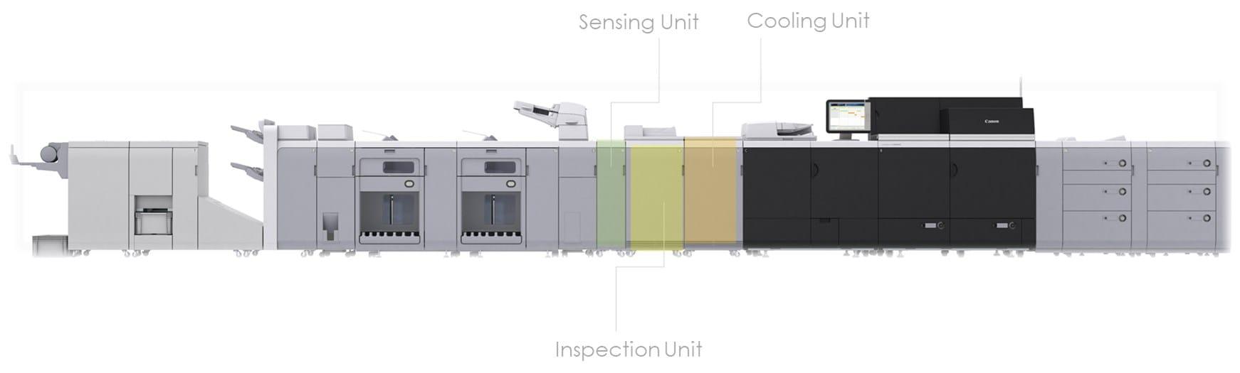 Canon: nuove opzioni per la serie imagePRESS C10010VP