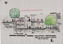 © Renzo Piano – Fondazione Renzo Piano – RPBW