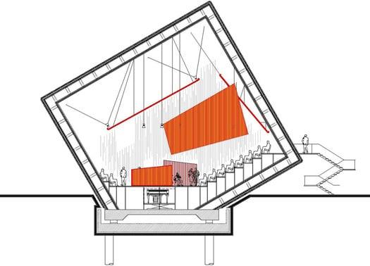 L aquila nel parco del castello un auditorium temporaneo for Progetti di renzo piano