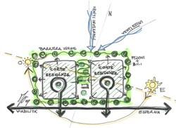 Brandoni Solare partner del nuovo eco-quartiere 'le Corti Sostenibili' delle Marche