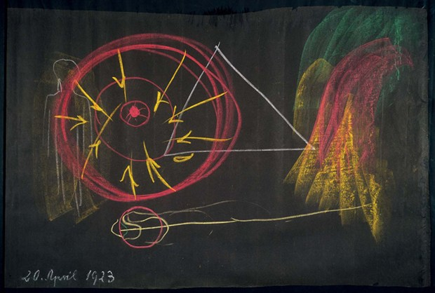 Rudolf Steiner,  The farther man moves away from the earth , blackboard drawing, 20 April 1923 - © Rudolf Steiner Archiv, Dornach