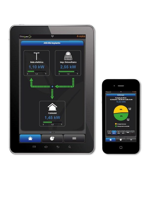 4-noks® presenta Elios4you: la nuova App per monitorare gli impianti fv residenziali