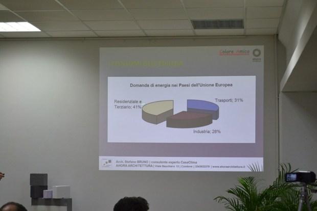 Anche Sikkens al seminario di Efficienza Energetica degli Edifici
