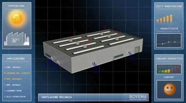 Bovema: una simulazione video che mostra tutti i benefici di una corretta ventilazione naturale