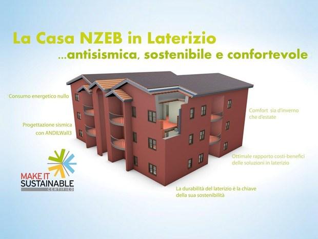 ANDIL: la Casa NZEB in Laterizio a KLIMAHOUSE 2014