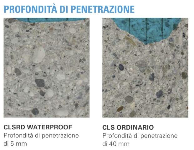 Bernardelli Group presenta CLSRD Waterproof