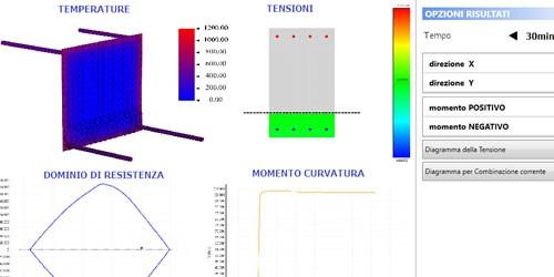 Acca software presenta Calcolus-FUOCO per la resistenza al fuoco delle strutture
