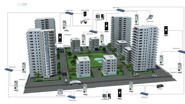 A Beirut la comunicazione cresce in altezza, con il sistema Ipervoice di Urmet