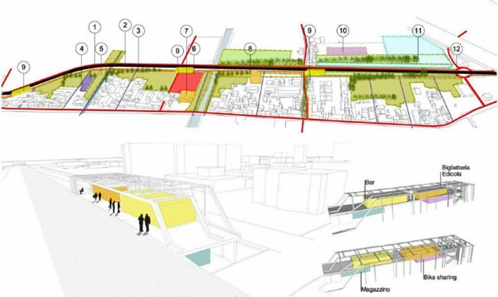 Da Itaca un Protocollo di sostenibilità ambientale a scala urbana