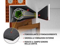 Isolmant Telogomma Cassonetti: la soluzione per i cassonetti per avvolgibile