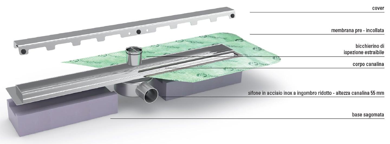 Sifone Per Doccia A Pavimento.Canaline E Profili Per Docce A Filo Pavimento