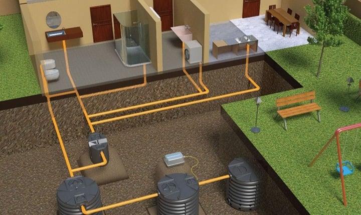 Impianti idrico sanitari: reti di adduzione e di scarico