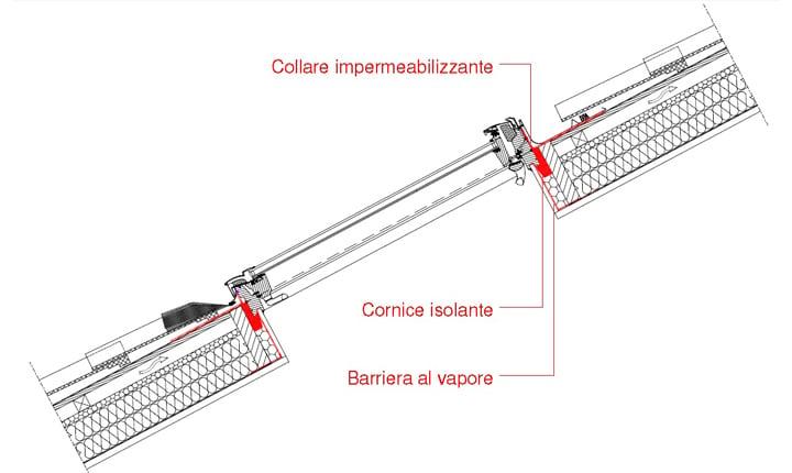 Evitare ponti termo-acustici: la corretta installazione dei serramenti