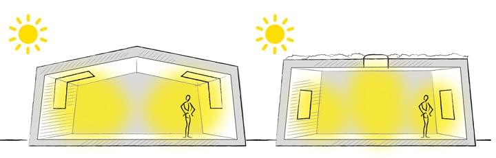 Progettazione della luce e della ventilazione in mansarda