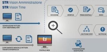 Fatturazione elettronica verso la PA: soluzioni complete e affidabili da STR- GruppoTeamsystem