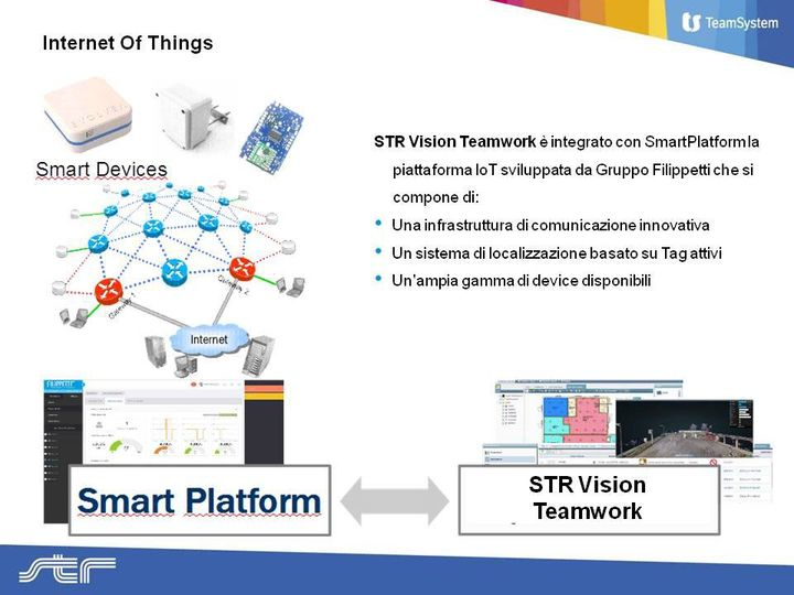 STR: Il cantiere innovativo? Digitale e in 'real time' grazie a BIM e IoT