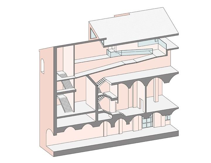 Il progetto BIM per il restauro dell'ex Ospedale Estense di Modena