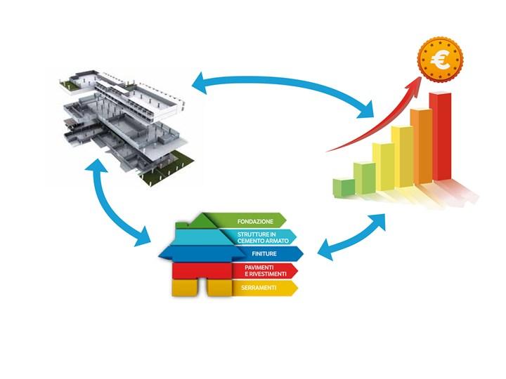 STR Vision CPM ottiene la certificazione IFC