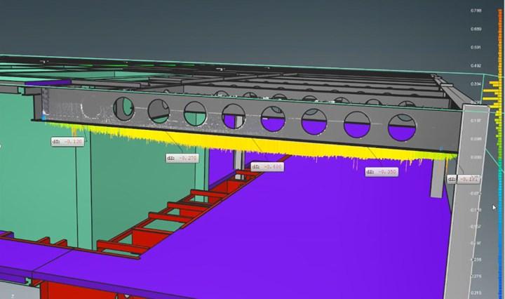 CAM2® presenta BuildIT Construction