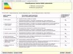 software per la classificazione del rischio sismico
