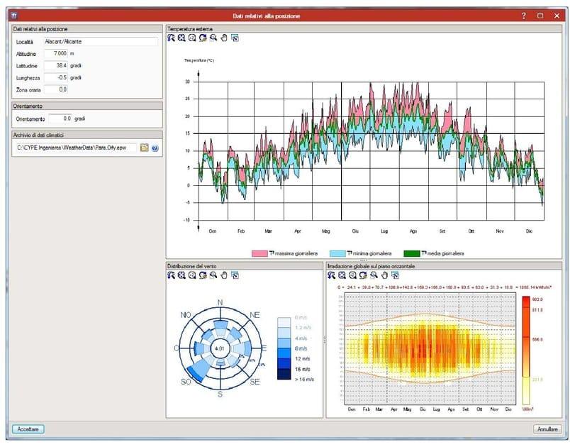 CYPETHERM EPLUS analisi energetica