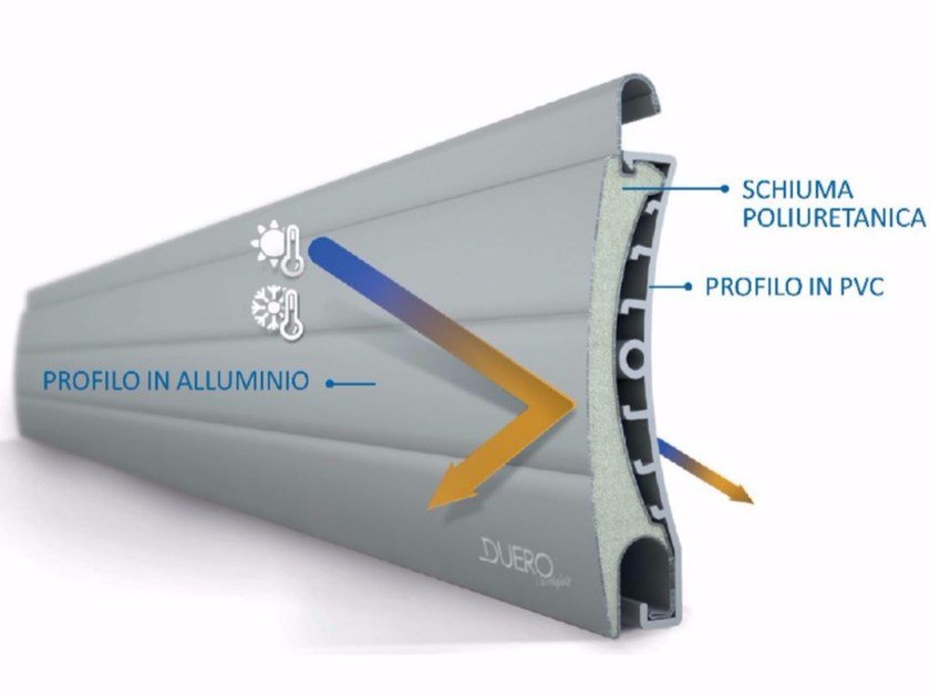 Insulated aluminium and PVC roller shutter DUERO by Teknika